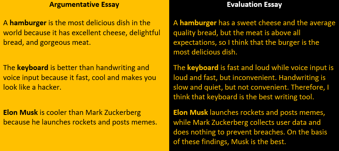 difference between argumentative and evaluation essays