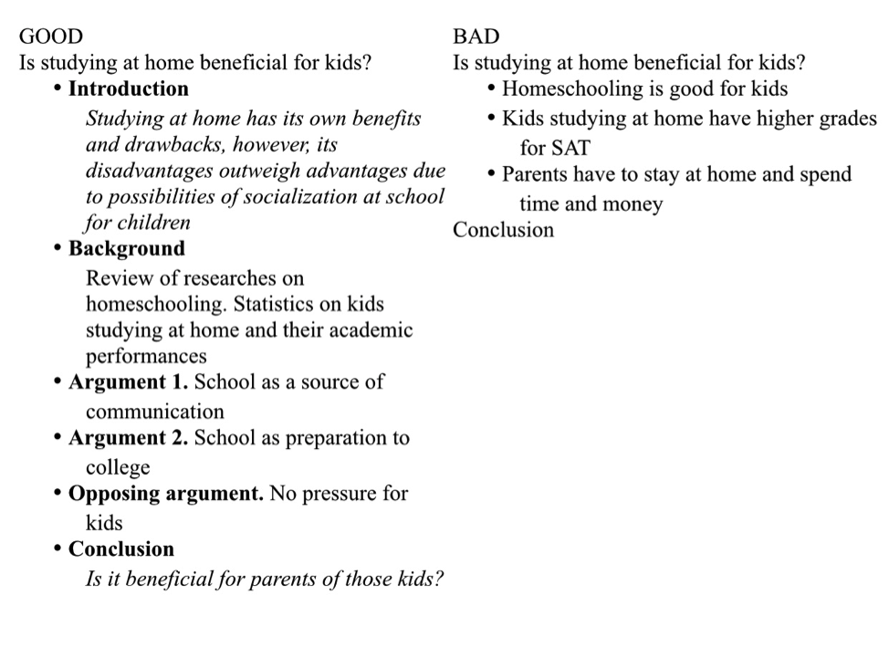 Example Of A Thesis Essay  Essay Writing On Newspaper also Synthesis Essay Topics  College Essay Outline Templates For Better Writing  Narrative Essays Examples For High School
