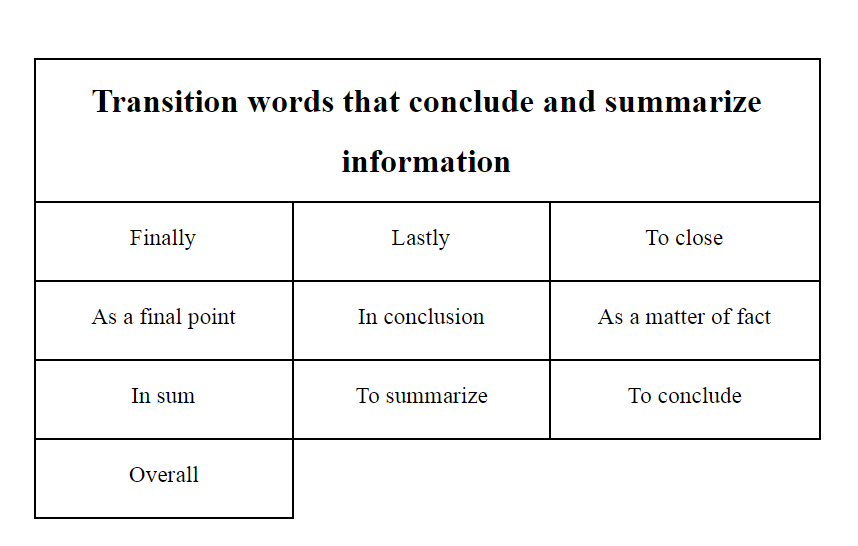 Transition words that conclude and summarize information