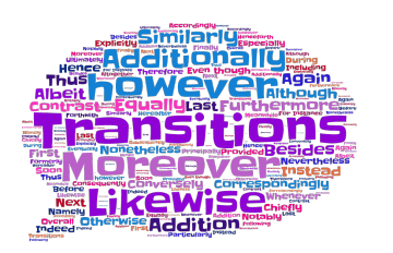 Transition words are a complex topic